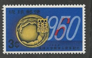 Ryukyu Islands # 64  University 10th Anniversary   (1) Mint NH