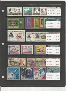 UAE COLLECTION ON STOCK SHEET, MINT/USED