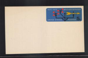 USA Weather Services Postcard...new