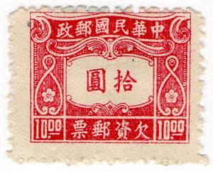 (I.B) China Revenue : General Duty $10