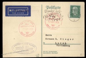 Germany 1929 Graf Zeppelin DORTMUND Drop Si33b RPPC Cover Only 91 Dropped 99760