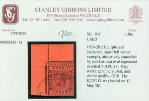 CYPRUS : 1924-28. Stanley Gibbons #102 Truly Superb corner margin stamp Cat £850