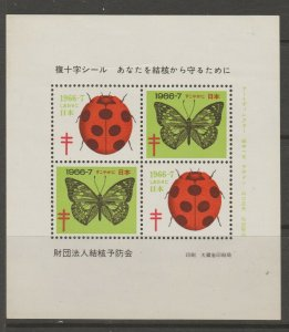 Japan Cinderella seal TB Charity revenue stamp 5-03-12 mint