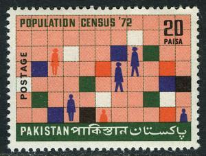 Pakistan 332, MNH. Population Census, cent. Chart, 1972