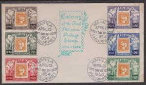 Philippines Scott 605-607 C74-C76 100th Annv Stamps FDC
