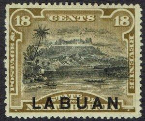 LABUAN 1894 MOUNT KINABALU 18C PERF 14.5 - 15