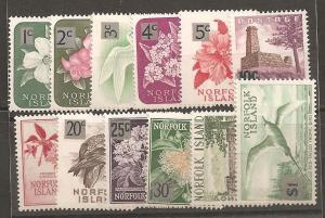 Norfolk Island SC 71-82 Mint, Never Hinged