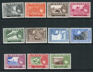KEDAH-1957  An unmounted mint set to $5 Sg 92-102