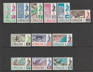 Gibraltar 1960 Defs to 5/- MM SG 160/171