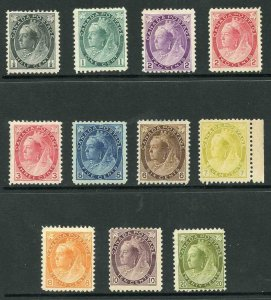 Canada SG150/65 1898 M/M (some hinge remainders) Fresh Colours Cat 950 pounds