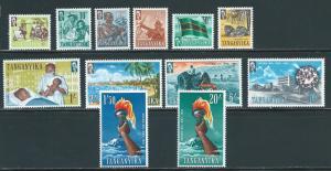 Tanganyika 45-56 Various set MLH