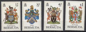 Bermuda - 1983 Coats of Arms Sc# 433/452 - MNH (421N)