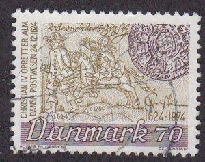 Denmark # 562, UPU Centennial, Used