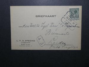 Netherlands 1927 Postcard / ZWOLLE Cancel - Z12593