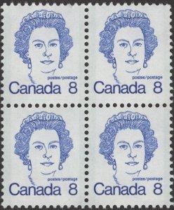 Can #593 - Queen Elizabeth II (1973) No fluorescence Block of 4