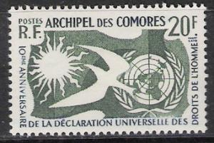 Comoro Islands #44 Human Rights Issue MH