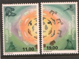 2015    GREENLAND  -  SG:761/762 -  HUNTERS LIFE  - UNMOUNTED MINT
