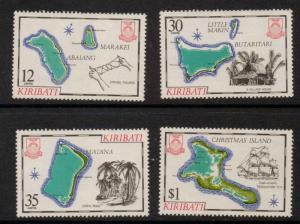 KIRIBATI SG145/8 1981 ISLANDS MNH