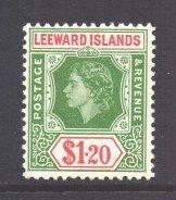 Leeward Is Scott 145 - SG138, 1954 Elizabeth II $1.20 MH*