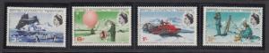British Antarctic Territory 20-3 mnh