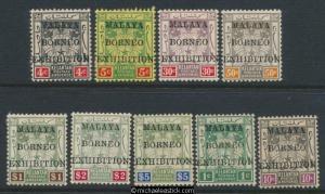 1922 Malaya Kelantan MALAYA BORNEO EXHIBITION O/P SG 30-38 MH