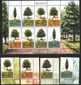 Moldova. 2018. Small sheet 1033-36, 1033-36. Trees. MNH.