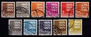 Denmark 1946-2003 Definitives, Part Set [Used]