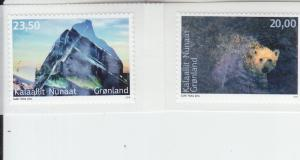 2018 Greenland Environment II SA (2) (Scott NA) MNH