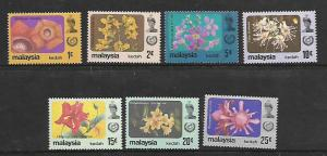 KEDAH, 120-126, MNH, FLOWER TYPE OF JOHORE 1979 WITH SULTAN ABDUL HALIM