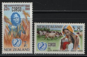 NEW ZEALAND, 435-436, MNH, 1969, Child drinking milk and cattle