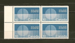Canada 513 UN Energy Unification Block of 4 MNH
