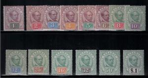 Sarawak 1888-1897  SC 8-21 LH Set  CV $676.00