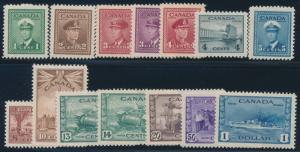 CANADA #249-262 XF-SUPERB OG NH COMPLETE SET CV $194 BU2117
