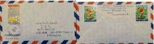 A) 1978, GUATEMALA, SOCCER, AIRMAIL, COVER SHIPPED TO FINLAND, BICENTENNIAL OF T