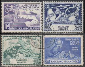Falkland Islands 1949 75th Anniversary of U.P.U. used