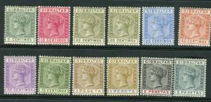 GIBRALTAR-1889-96  A lightly mounted mint set to 5p Sg 22-22