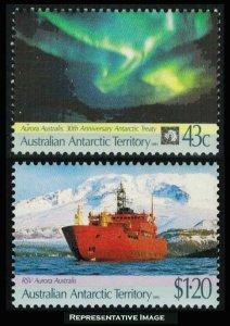 Australian Antarctic Territory Scott L81-L82 Mint never hinged.