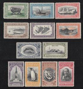 FALKLAND ISLANDS : 1933 Centenary set ½d-£1. Superb MNH **. KEY EMPIRE SET!