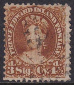 Prince Edward Island 1870 SC 10 Used
