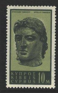 Cyprus Sc#208 MH