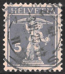 Switzerland Used [2071]