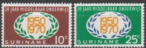 Surinam #369-70 MNH F-VF (V1950)