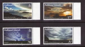 Falkland Islands Nuages Publié sur 09-12-15 Marginal MNH