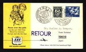Norway 1947 SAS First Flight Cover to Japan - Z17773