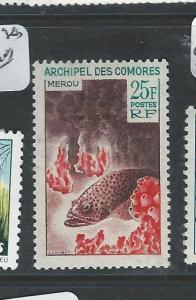 COMORRO ISLANDS (PP0108B) FISH SC66 MOG