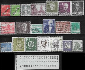 Germany - Berlin 20 mixed stamp mini collection 2018 SCV $68.05  - 13161..