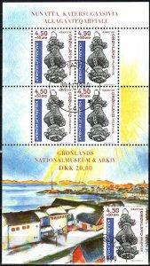 Greenland #B24, B24a F-VF Used CV $8.60 (X5217L)