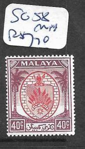 MALAYA NEGRI SEMBILAN  (P2303B) ARMS 40C  SG 58  MNH