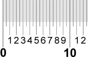 etiangui Transparent Perforation Gauge ( Odontometer )
