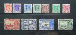 Burma 1938 - 1940 values to 8A MM (6pi tone spot)